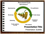 Procurement Cycle PowerPoint Template
