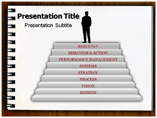 Performance Management PowerPoint Slides