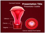 Cervical cancer Powerpoint Templates