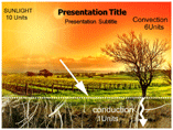 Micro Climate Powerpoint Templates