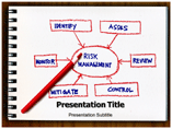 Risk Managements Template PowerPoint