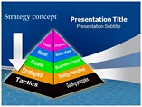Strategy Process PowerPoint Slides