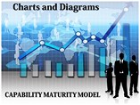 Capability Maturity Model PowerPoint (PPT) Templates