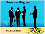 Decision Tree PowerPoint (PPT) Templates