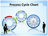 Process Cycle PowerPoint (PPT) Templates