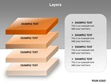 Layers Charts Powerpoint Templates