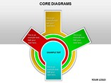 Core Diagrams PowerPoint templates