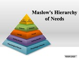 Maslow Hierarchy of Needs Chart PowerPoint Template