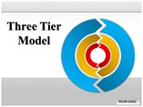 Three Tier Model Chart PowerPoint Template