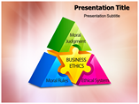 Business Ethics PowerPoint Slides
