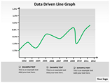Data Driven Line Graph PowerPoint Template