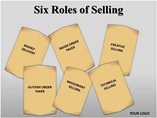 Roles of Selling Template PowerPoint