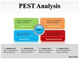 Pest Analysis PPT Template