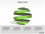 Spiral Charts Timelines & Calendars powerpoint templates