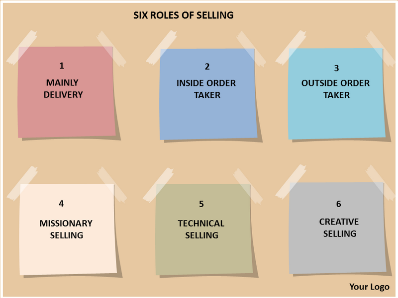 Six Roles of Selling  powerpoint templates