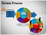 Scrum Process Animated Animations powerpoint templates