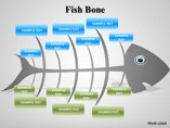 Fish Bone  powerpoint templates