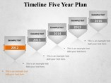 Timeline Five Year Plan