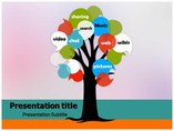 Social Media Landscape Templates powerpoint templates