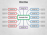 Mind Map Charts & Data powerpoint templates