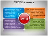 SWOT Framework Charts & Data powerpoint templates
