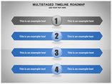 Multistaged timeline roadmap Charts & Data powerpoint templates