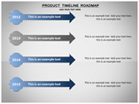 Product roadmap timeline Charts & Data powerpoint templates