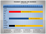 Road map for business achievements Charts & Data powerpoint templates