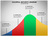 Colorful Maturity Diagram Charts & Data powerpoint templates