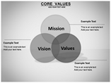 Core Values Charts & Data powerpoint templates