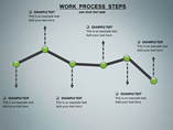 Work Process Steps Charts & Data powerpoint templates