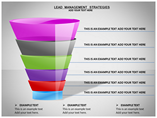 Lead Management Strategies Charts & Data powerpoint templates