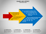 Cause and Effect Charts & Data powerpoint templates