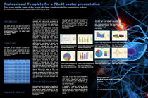 powerpoint poster presentation - Research Poster-Nervous