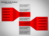 Process Flow Bundle Charts & Data powerpoint templates