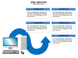 Web Services Charts & Data powerpoint templates