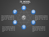 7S Model Charts & Data powerpoint templates