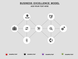 Business Excellence Model Charts & Data powerpoint templates