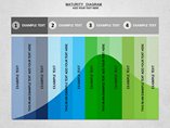 Maturity Diagram Animated Charts & Data powerpoint templates