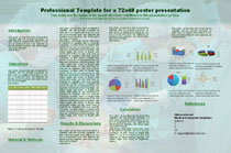 powerpoint poster presentation - Research Poster-Surgery