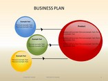 Business Planning Charts & Data powerpoint templates