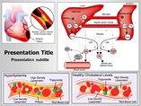 Hyperlipidemia - Powerpoint Template
