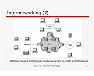 Networks – Network Hardware and Network Example  Internet  powerpoint presentation