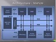 Introduction To MSP 430 Microcontrollers powerpoint presentation