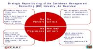 Strategic Repositioning of the Caribbean Management Consulting (MC) Industry: An Overview powerpoint presentation