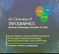 Overview of INFOGRAPHICS powerpoint presentation