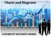 Capability Maturity Model