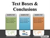 Text Boxes and Conclusions Chart