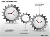 Process Gears Time Chart
