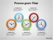 Process gears Time